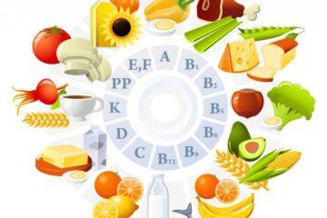Cơ thể có tự tổng hợp được vi chất dinh dưỡng không?