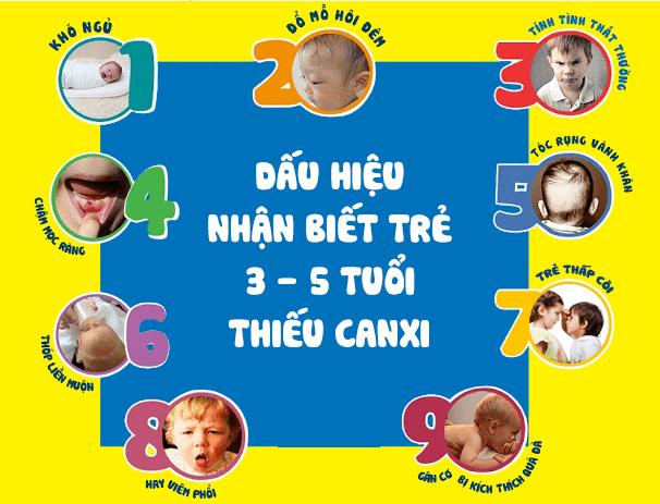 Dấu hiệu nhận biết trẻ 3 – 5 tuổi thiếu canxi